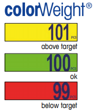 colorWeight Speeds up production