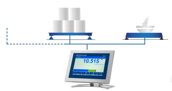 High Accuracy Platform Weighing Scale Industrial Weighing Scale Mettler Toledo